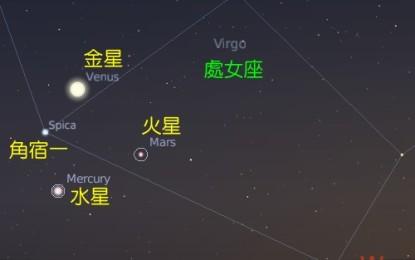 2007年9月11-19日 火、金、水、角宿一互合現象