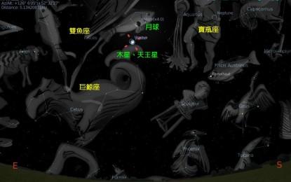 木星、天王星合月