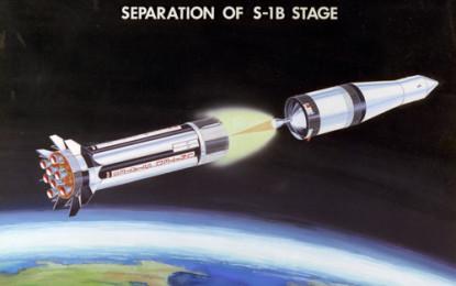 火箭動力學