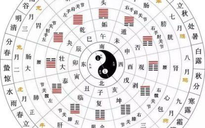 中國曆法背後的天文及數學 (9月9日及16日)