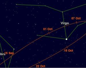 2019年9月至12月天文現象