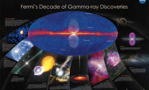 太空館講座:伽瑪射線天文學與貝氏天文統計